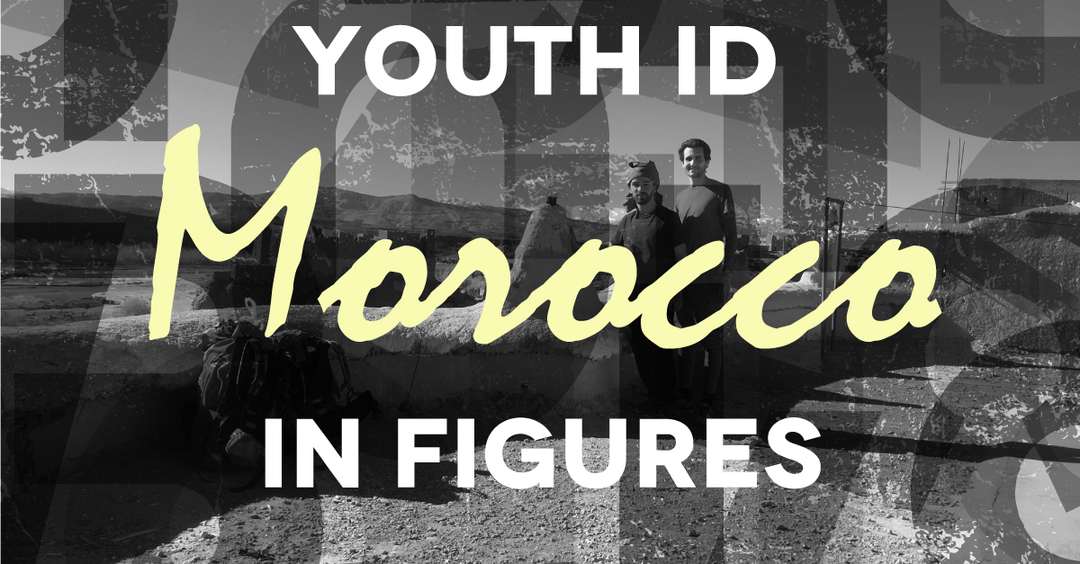 Official (and informal) figures in Morocco